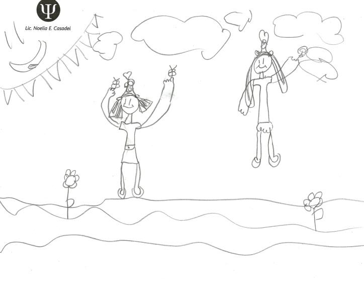 La Evaluación Psicológica a través del Dibujos en Niños | Evaluación ...